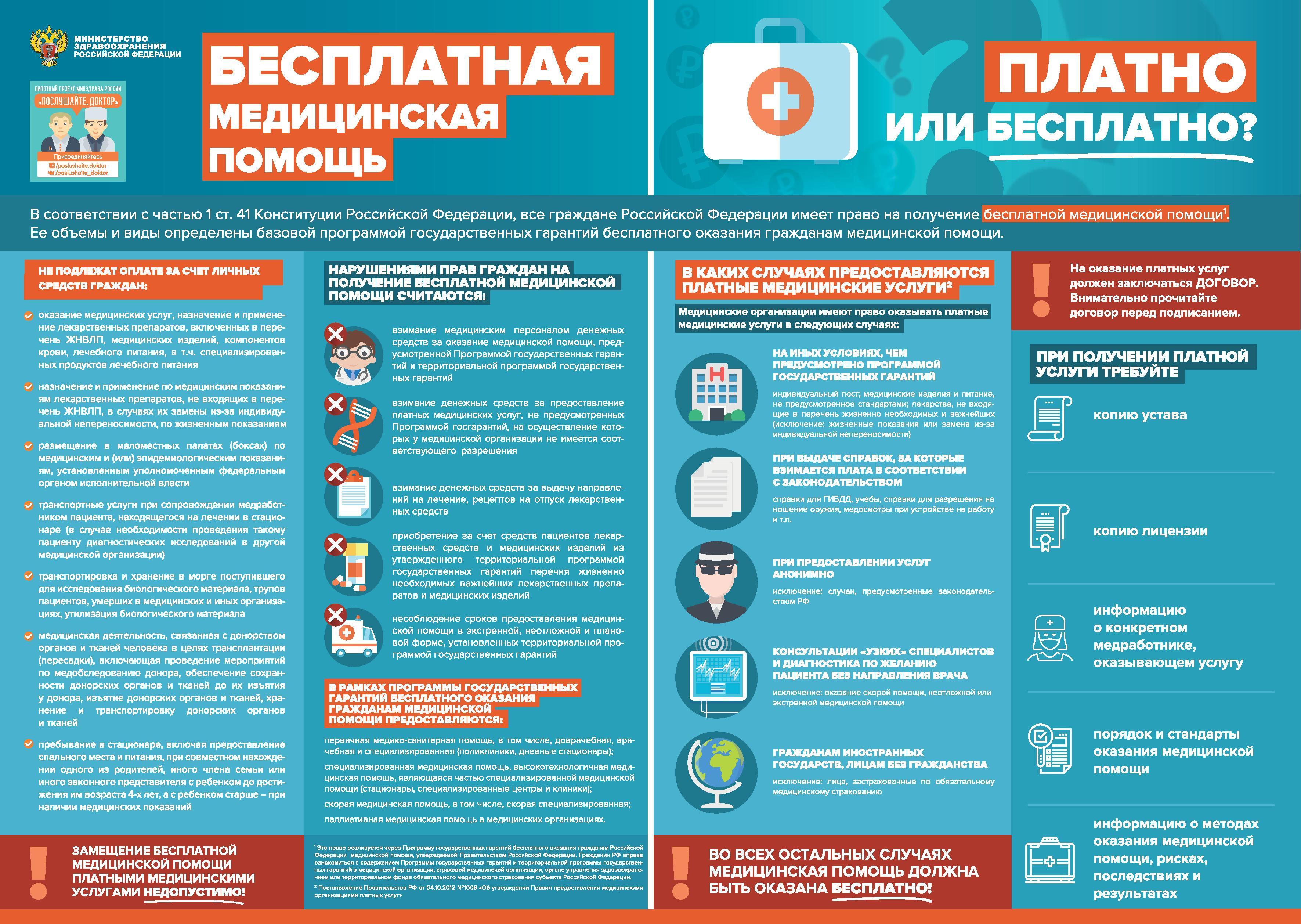 Справка в бассейн в поликлинике бесплатно Москва Марьина роща